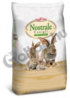 Nostrale-Conigli-CuniLat.jpg